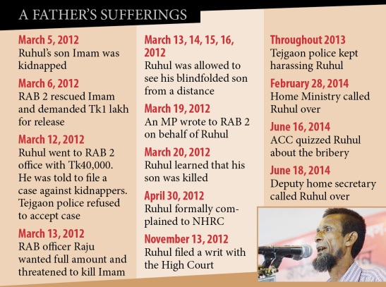 disappearance timeline